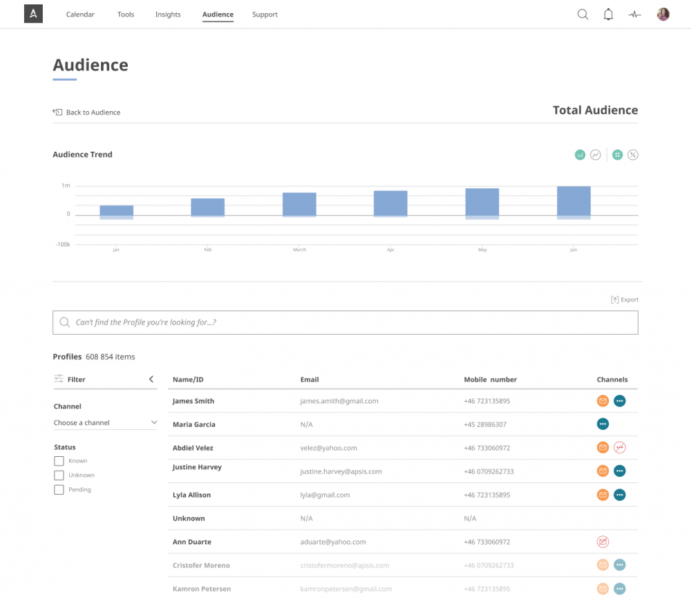 Audience APSIS One Marketing platform